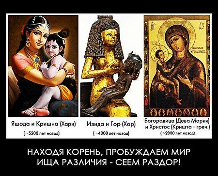 мадонны в разных религиях