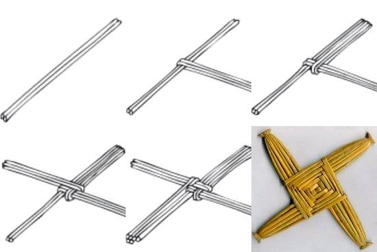 как сделать крест Бригитты